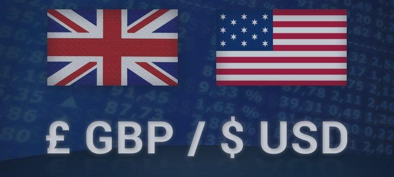 Previsão GBP/USD, 12 de Outubro de 2015, Análise Técnica