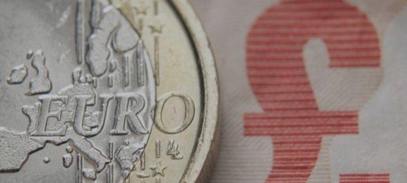 Previsão EUR/GBP, 15 de Outubro de 2015, Análise Técnica