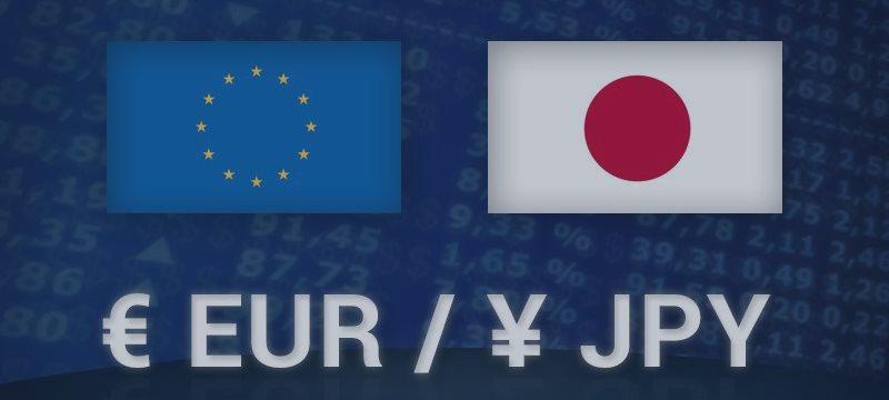 EUR/JPY Pronóstico 27 Octubre 2015, Análisis Técnico