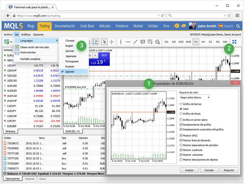Actualización de la plataforma web MetaTrader 4