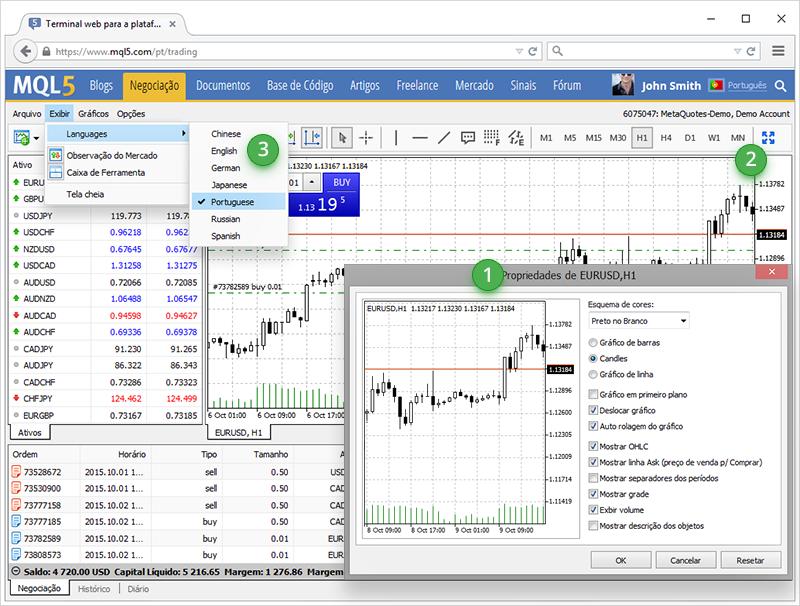 Atualização da Plataforma Web MetaTrader 4