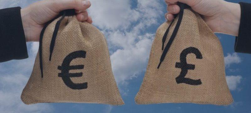 Previsão EUR/GBP, 6 de Novembro de 2015, Análise Técnica