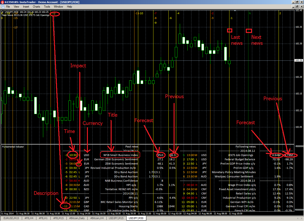 News trader currency pair binaty options indicator mt4