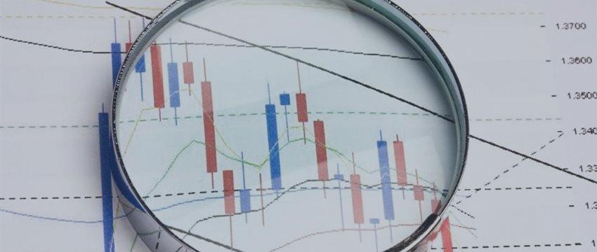 S&P500の価格行動の分析 - LEVELSと目標