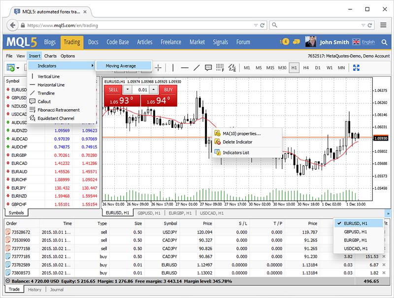 Atualização da plataforma Web MetaTrader 4 : suporte para indicadores técnicos e 9 novos idiomas
