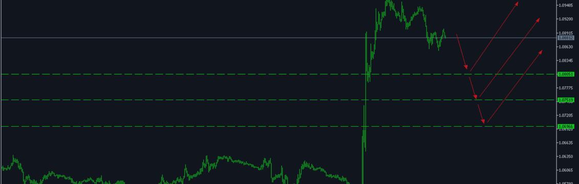 Анализ рынка форекс от 4 декабря 2015 года