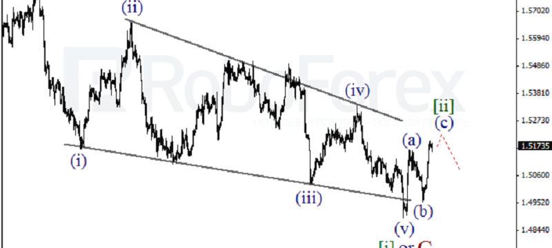 GBPUSD 4HOUR Wave Analysis