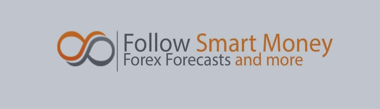 EURUSD & EURJPY daily forecast