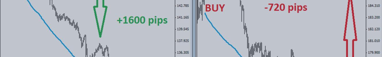 3000 на форексе forex trading torrent