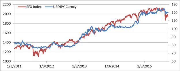 Q1 Forecasts Jpy Body Chart 4 Png