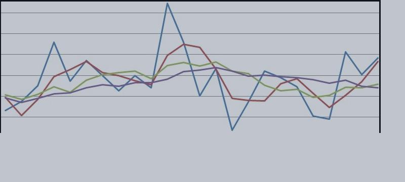 Лучшая аналитика рынка форекс на 05.02.2016г.