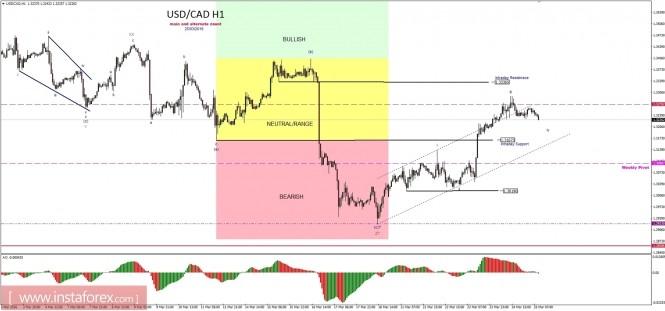 analytics56f50b11647da
