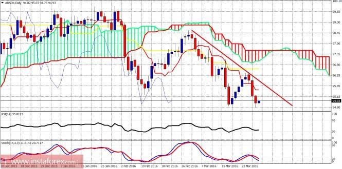 analytics56fcc79f1b4b0-2