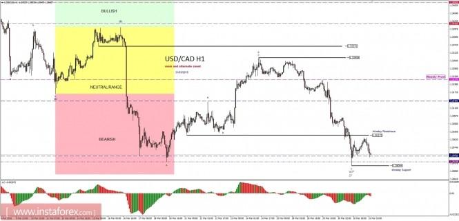 analytics56fcf6f651c36
