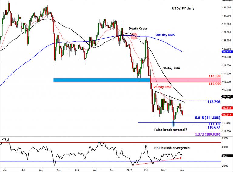 dollar-to-yen-forecast-USDJPY-chart-768x567