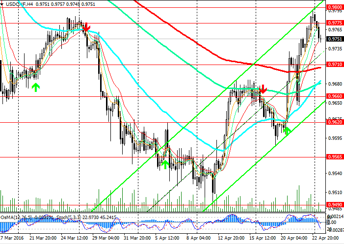 USDCHF-H4-250416.png