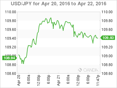 USD_JPY_2016-04-20_2d_m.png