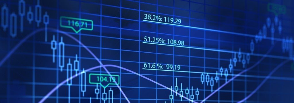 Индикатор и RSI  EURUSD и GBPUSD