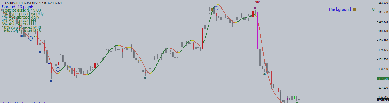 USDJPY Intraday – Breakout Before Bank Holiday