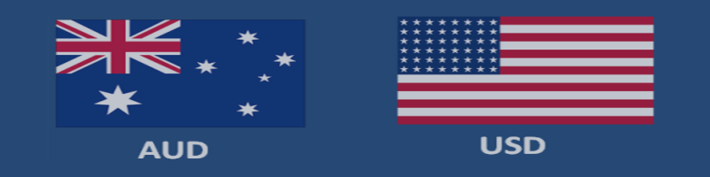 AUD/USD: Overly Long Market Caught Wrong-Sided