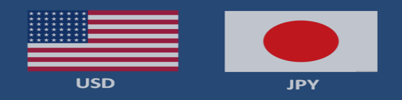 USD/JPY Crosses V EUR, GBP, AUD, NZD, CHF, CAD, MXN
