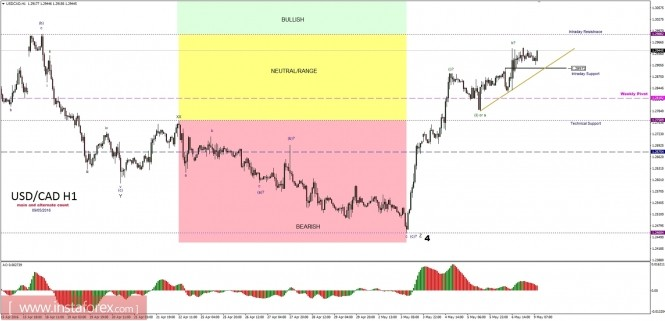 analytics57303b0f0c3d8.jpg