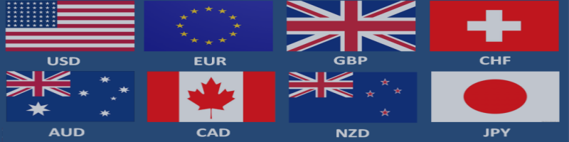Forex Weekly Outlook May 16-20