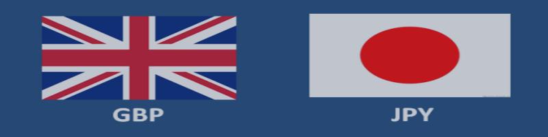 GBP/JPY Trade Idea