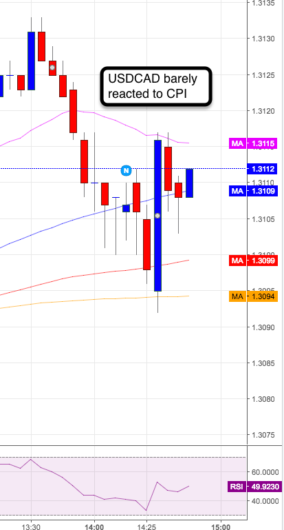 usdcad-635993454872518908.png