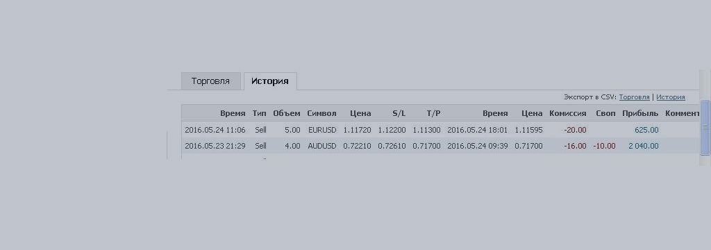 PAMM GAINSY PROFIT прибыль за 24.05.2016