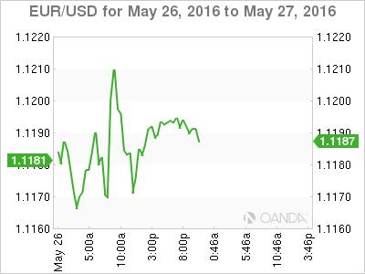 EUR_USD_2016-05-26_2d_m.png