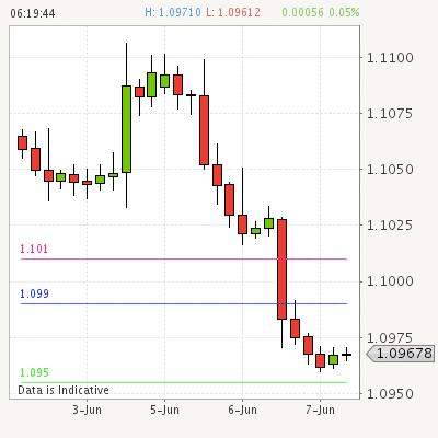 eurchf1-636009639735204356.png