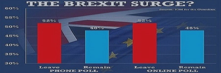 Brexit Referendum - Minimum Margin Requirement