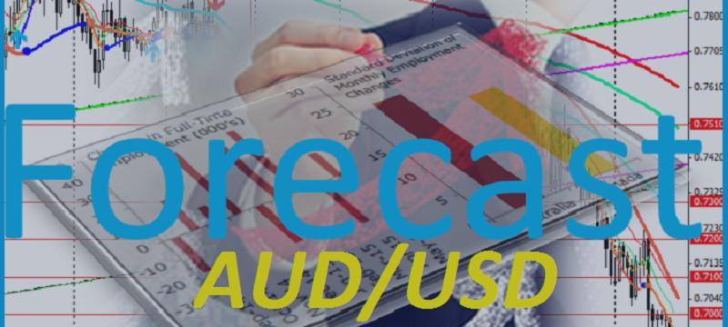 AUD/USD: пойдет ли цена выше уровня 0.7445? Обзор и динамика на 07/06/2016