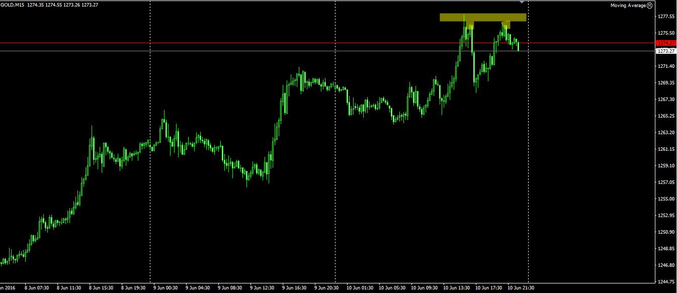 gold m15