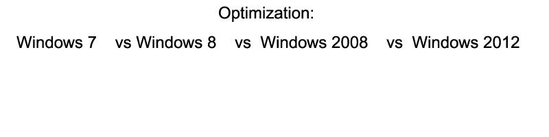 Сравнение операционных систем и  процессоров при оптимизации