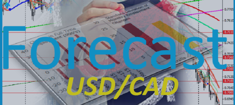 USD/CAD: upward correction against the background of falling oil prices