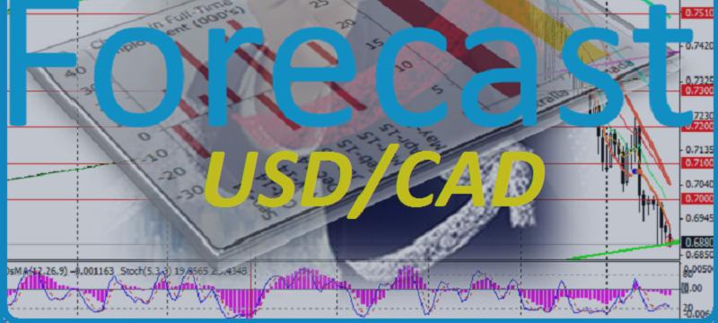 USD/CAD: восходящая коррекция на фоне снижения цен на нефть