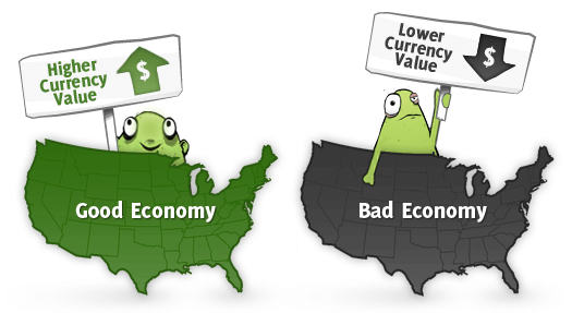 economic good vs economic bad