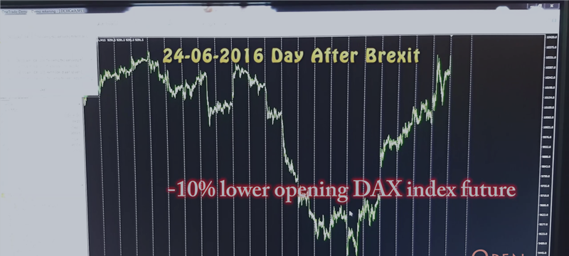 Opening DAX index future after Brexit 24-06-2016 10% lower.