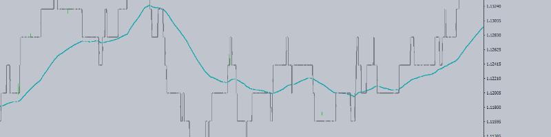 Trenko ( Trend Renko ) Strategy