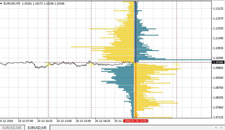 Oandax Orderbook Chart Indicator Description Ytics Forecasts