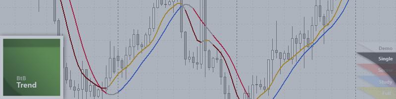 BtB Trend ( Single )