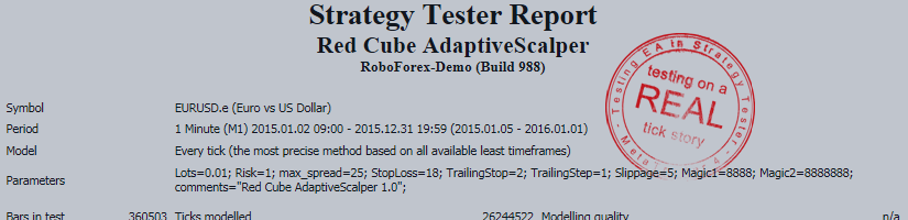 Red Cube AdaptiveScalper EA v.1.0 - Testing on a real tick story EURUSD!