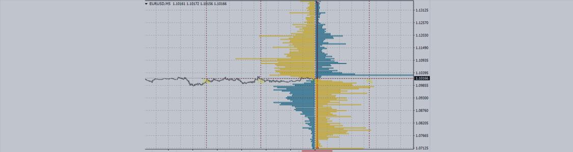 OandaX orderbook chart