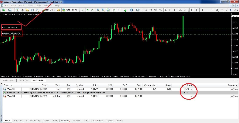 News trading ea ea news com