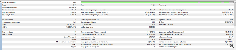 Бэктест системы Si-3.16