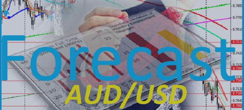 AUD/USD: в нисходящих каналах – к ближайшему уровню поддержки 0.7445