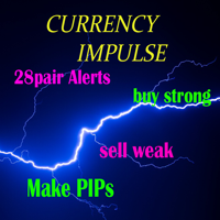 CURRENCY_Impulse_Indicator