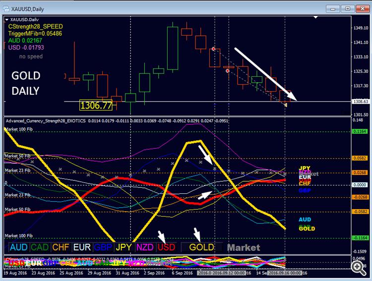 gold_trade_hit_target